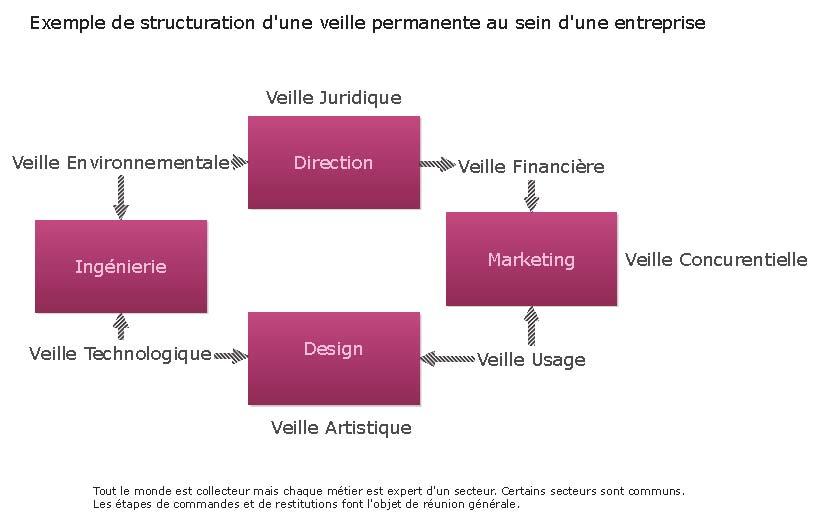 Favori LA VEILLE CRÉATIVE UN ENJEU POUR LES PME ? | Design en Bretagne YV73